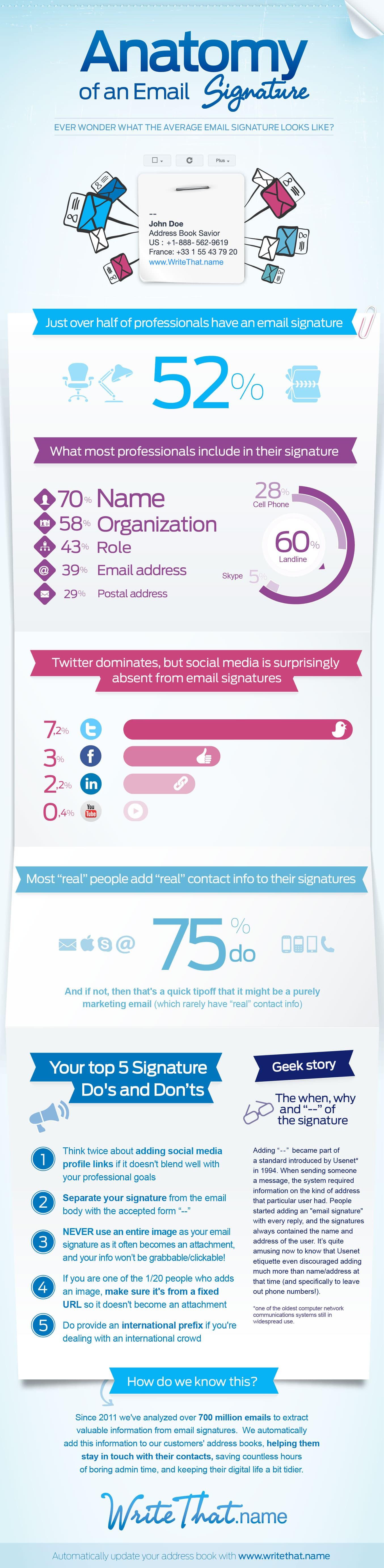 anatomy-professional-email-signature-infographic