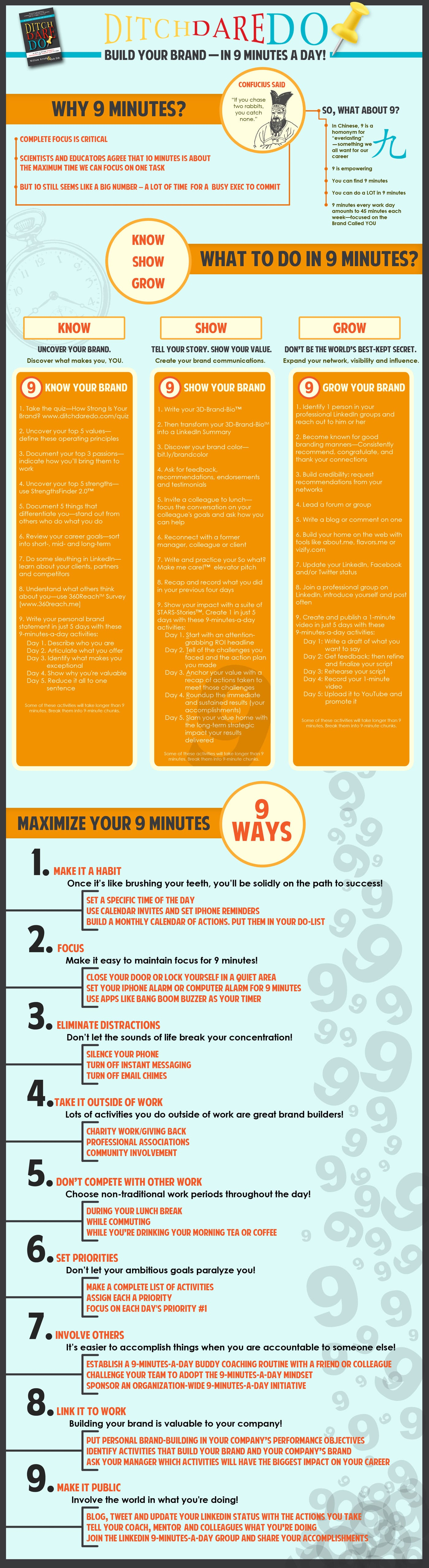 How To Build Your Personal Brand In 9 Minutes Each Day [Infographic]
