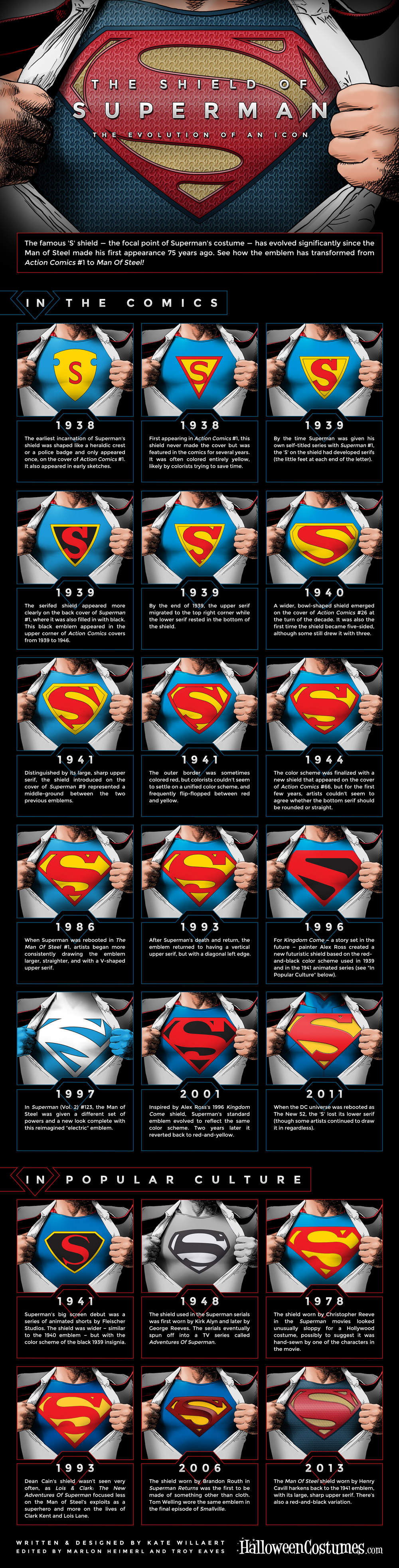 superman-evolution-of-an-icon