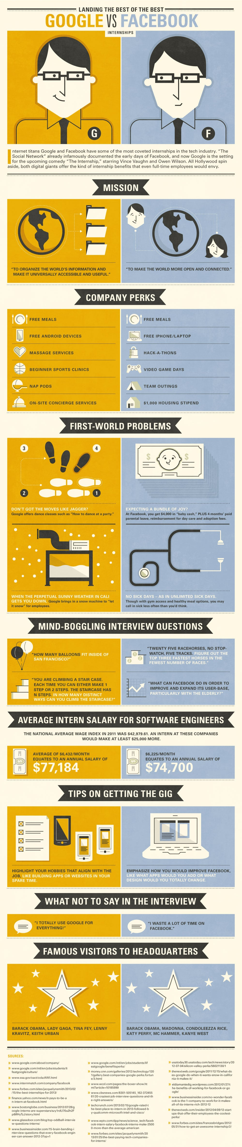 google-vs-facebook-internships-infographic