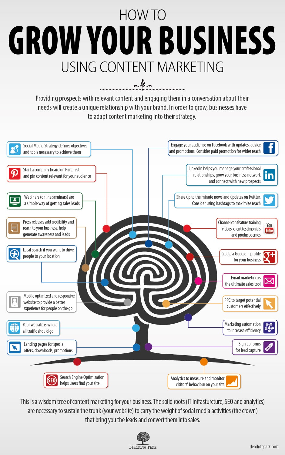 grow-your-business-marketing-infographic