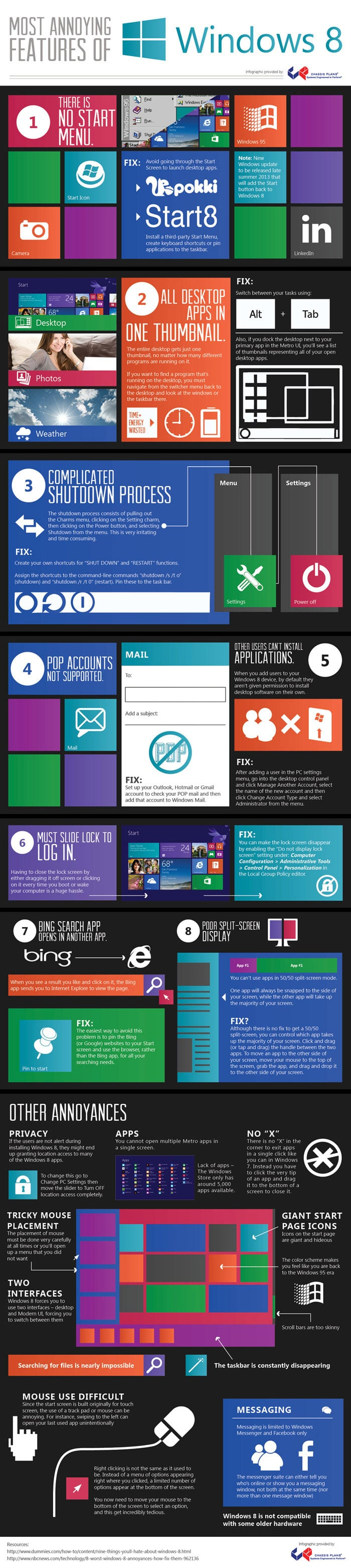 Most Annoying Things About Windows 8 & How To Fix Them [Infographic]