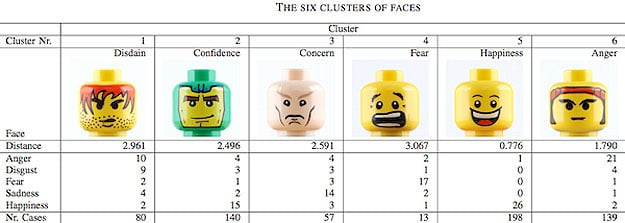 lego-minifigs-angry-face