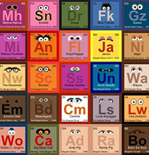 periodic-table-of-muppet-characters