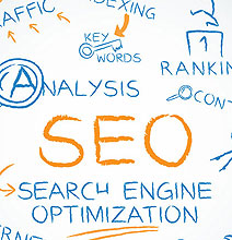 Updated Study Shows Most Important SEO Ranking Factors [Infographic]