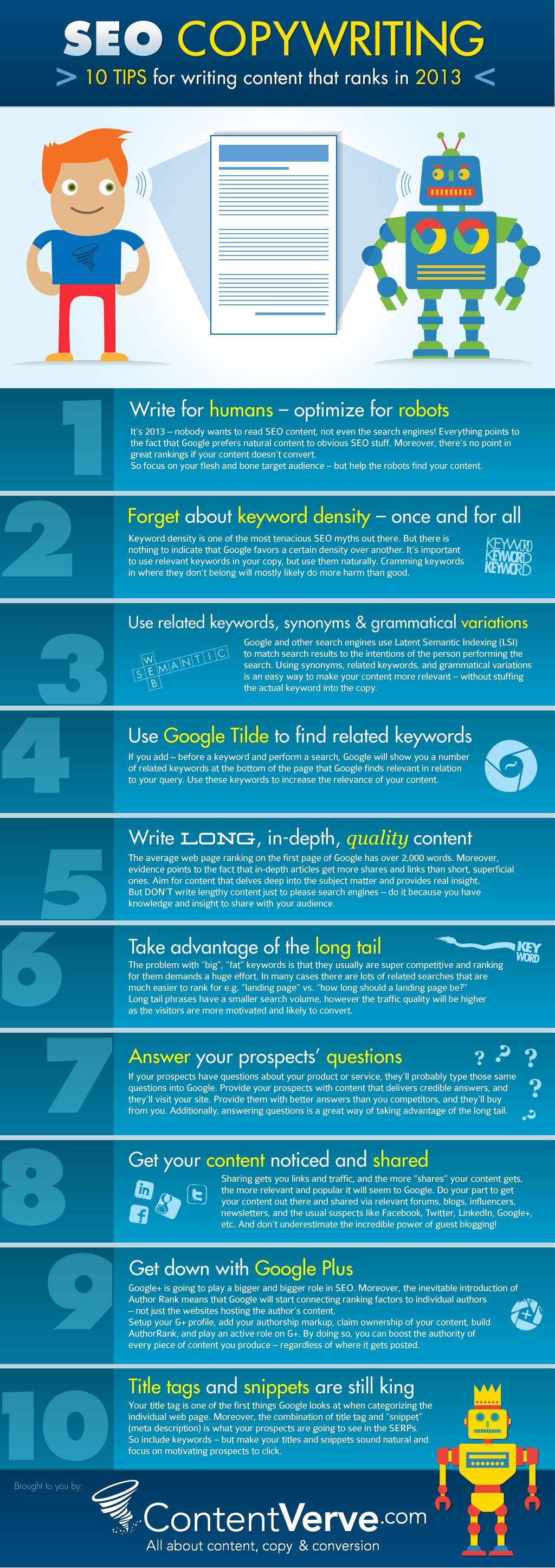 10 SEO Copywriting Tips That Will Help Your Content Rank [Infographic]
