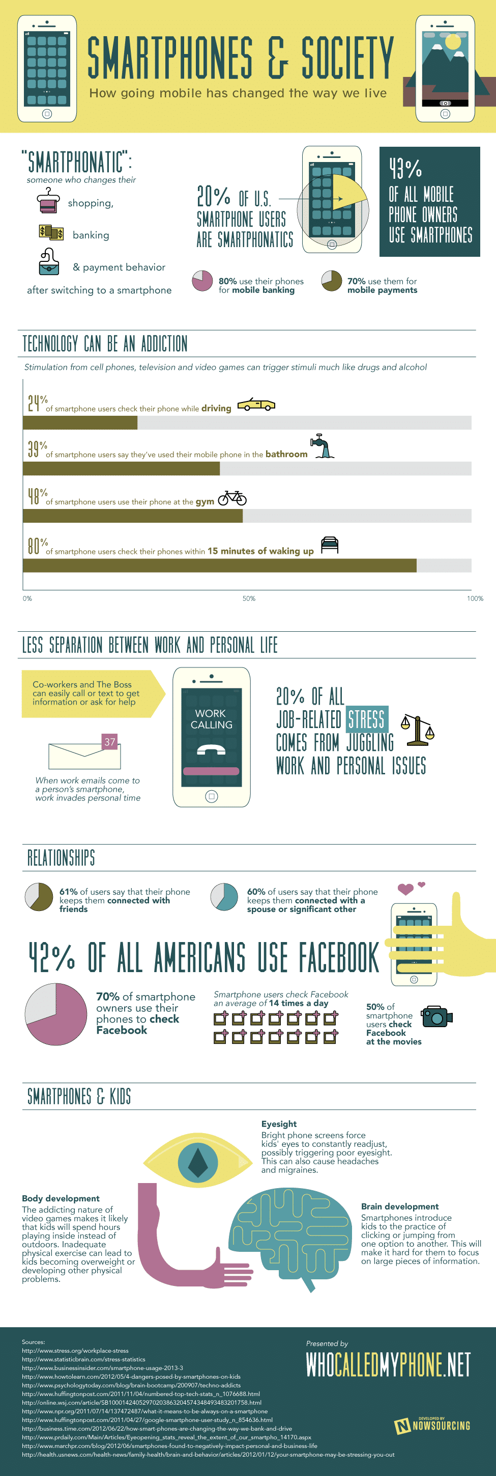 The Impressive Effects Of Smartphones On Society [Infographic]