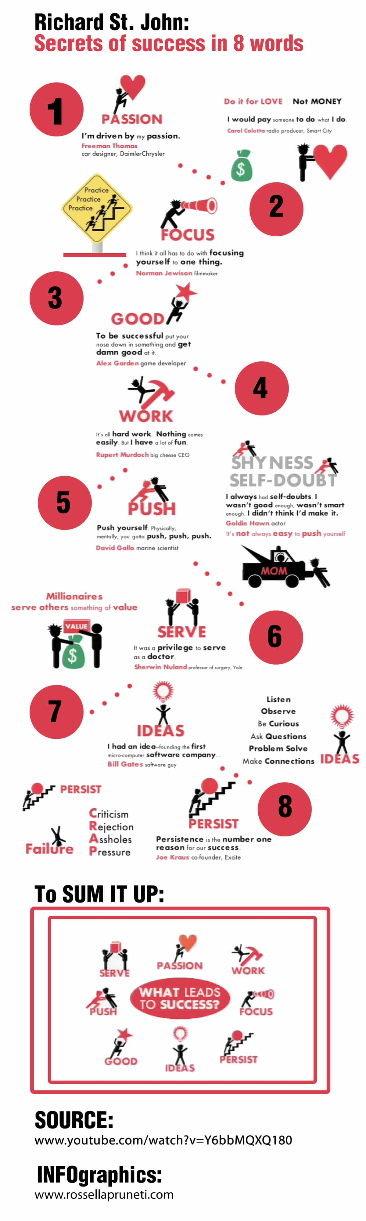 The 8 Unavoidable Secrets Of Success [Infographic]