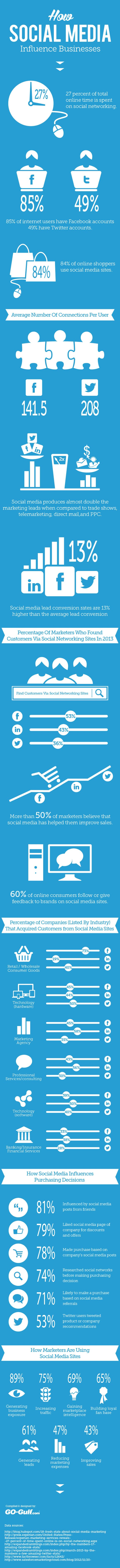 business-social-media-influence-infographic