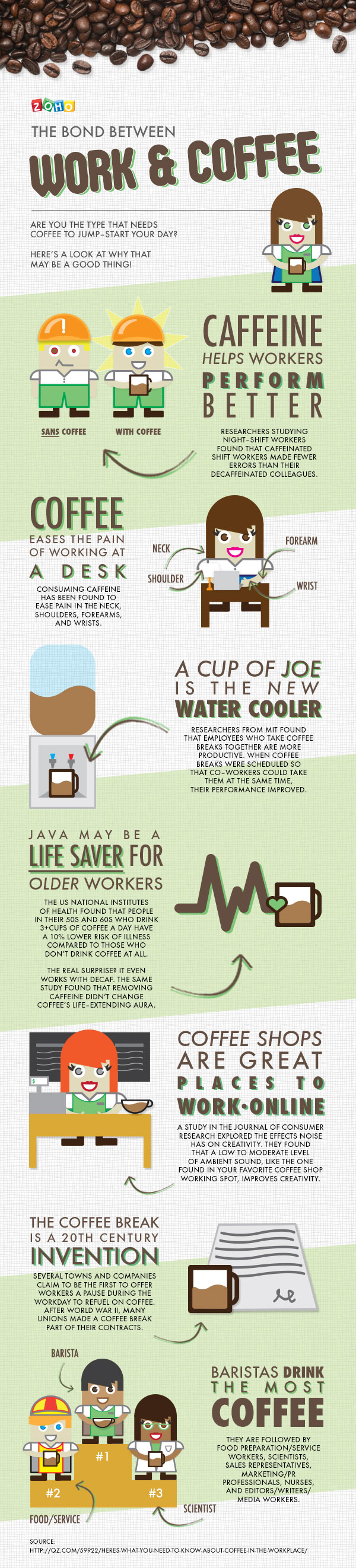 The Benefits Of Drinking Coffee While Working Each Day [Infographic]