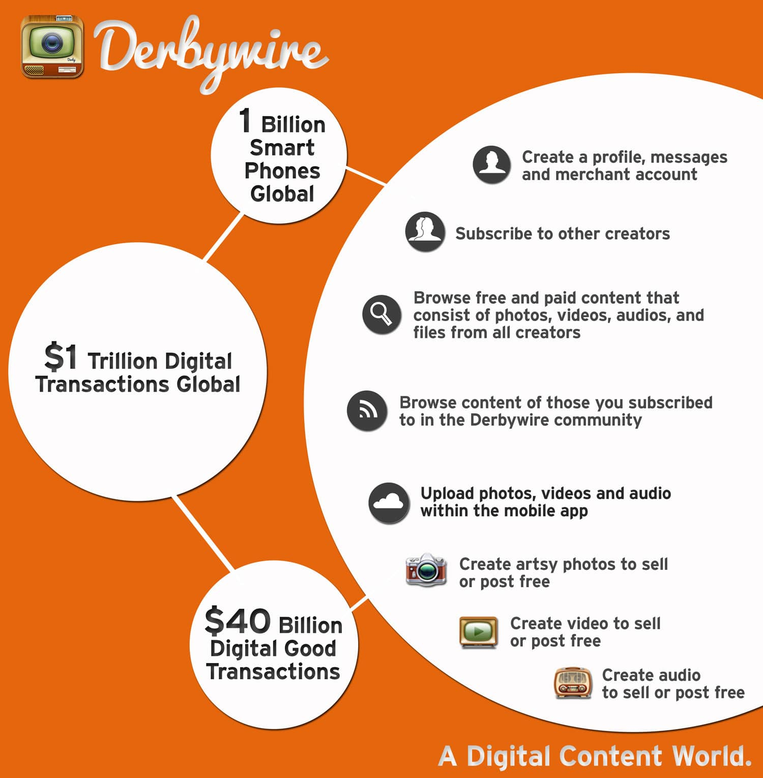 Derbywire: Social Mobile Marketplace That Pays You For Your Content