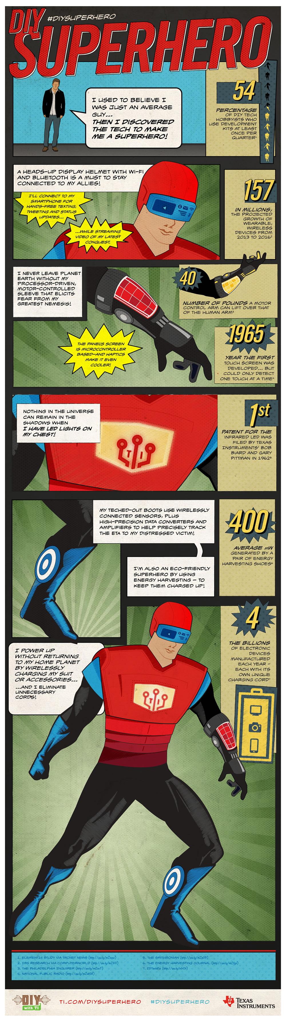 diy-superhero-technologies-list-infographic