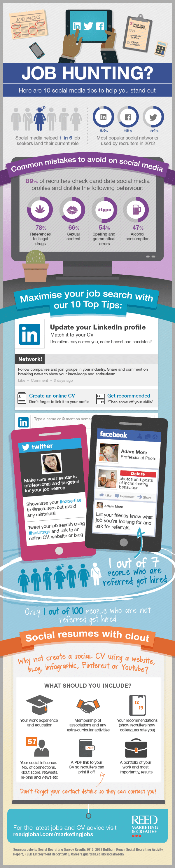 job-hunting-social-media-infographic