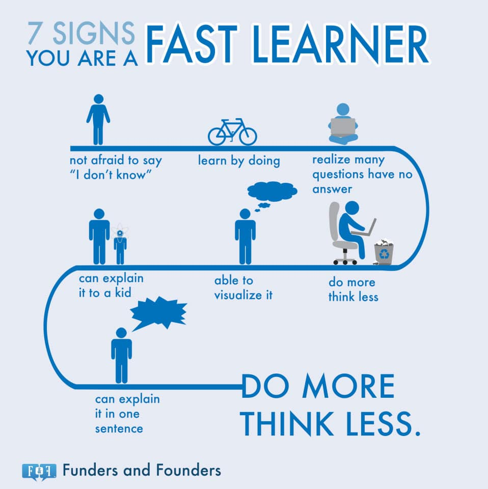 signs-you-are-fast-learner