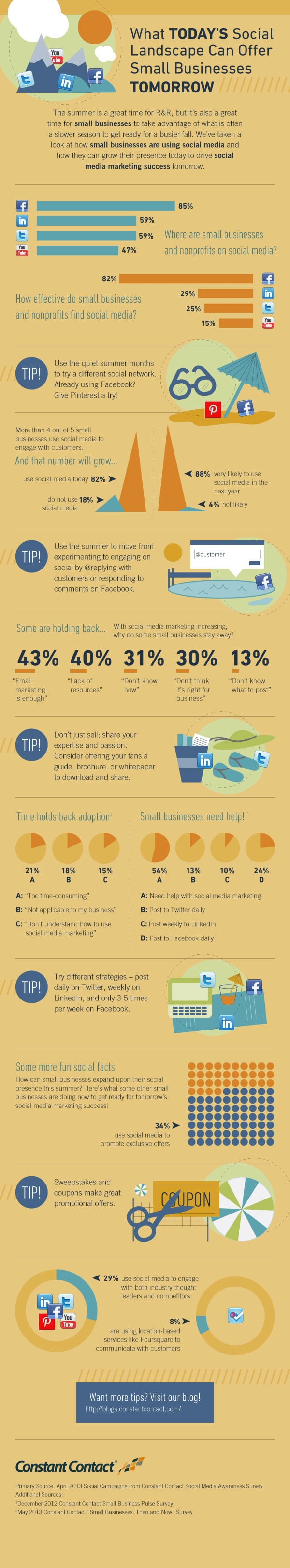 Summer Social Media Tips To Help You Get Ready For Fall [Infographic]