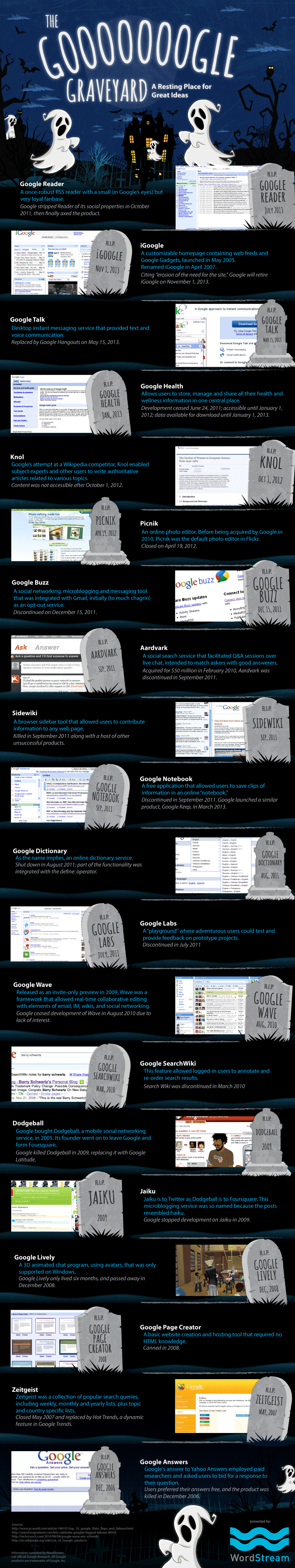the-google-ideas-graveyard-infographic