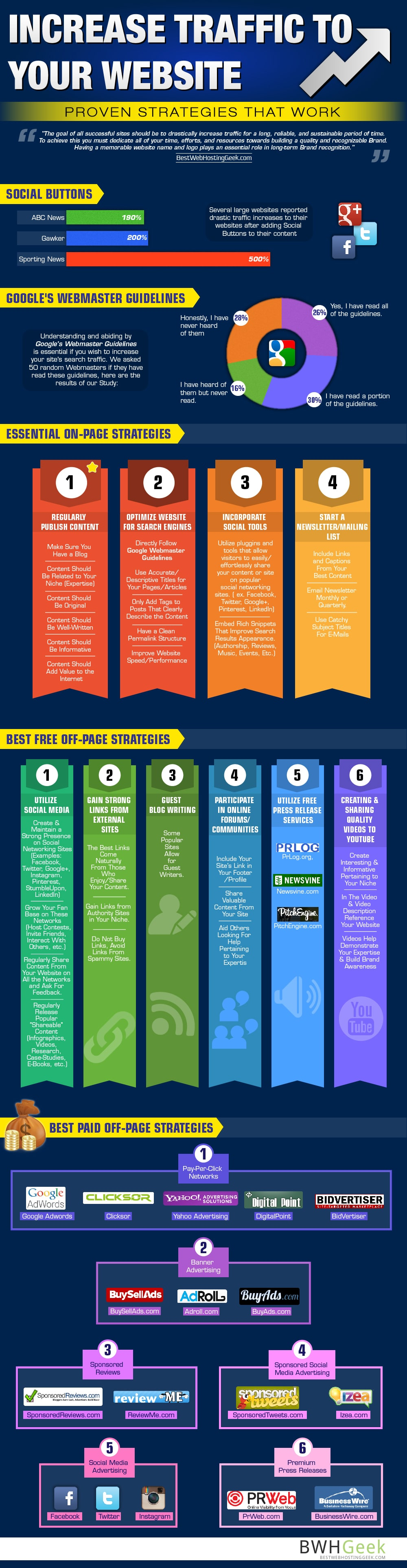 Top Strategies To Drive More Traffic To Your Website [Infographic]