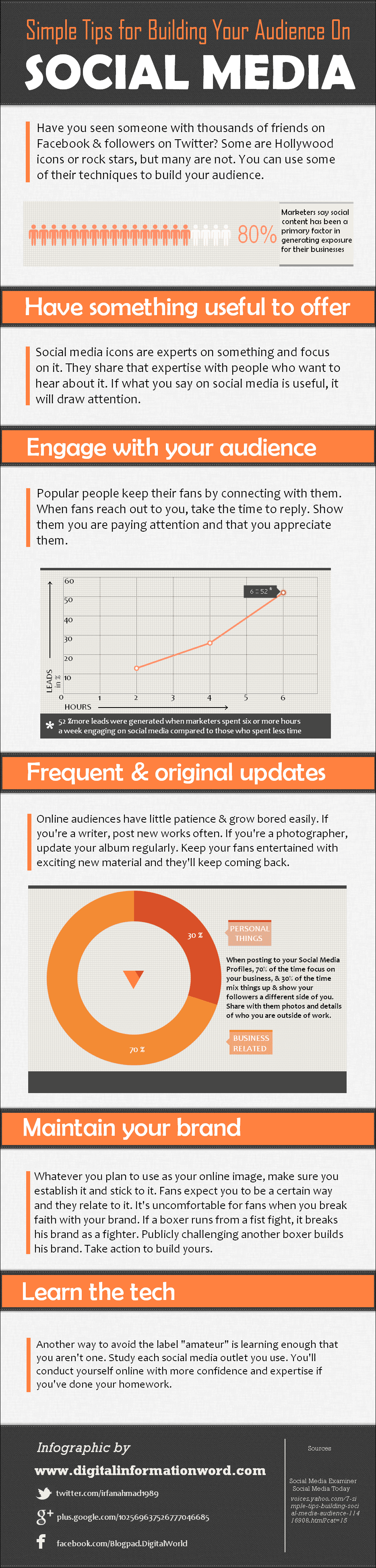 buidling-social-media-audience-infographic
