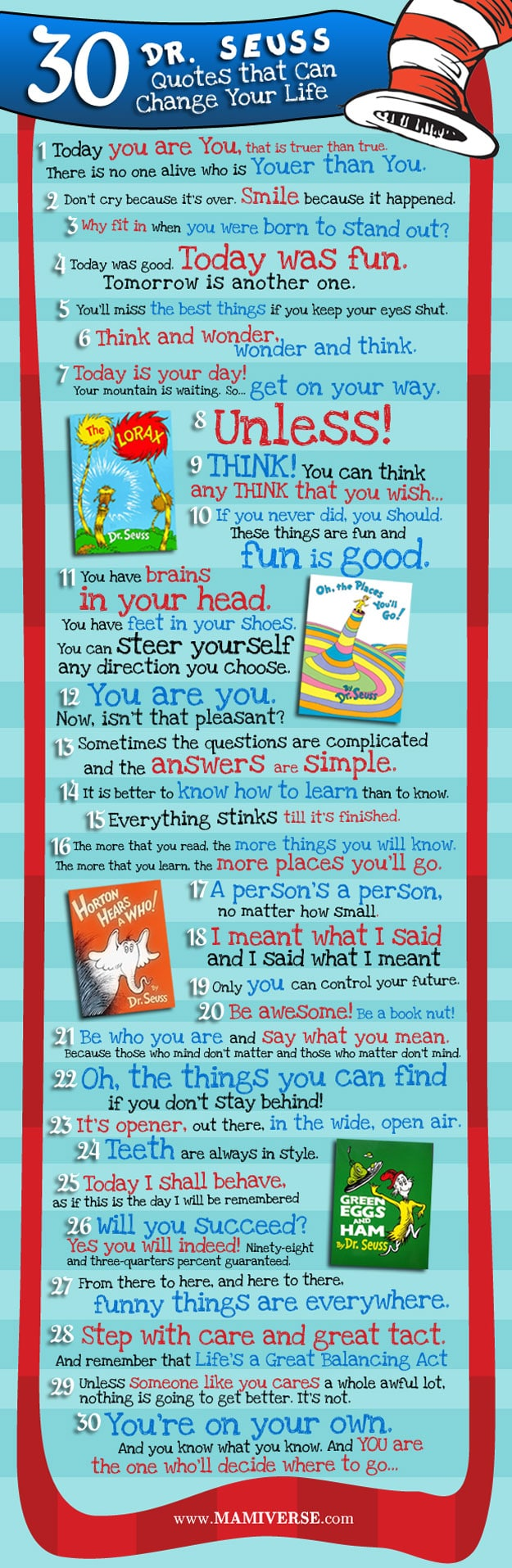 30 Dr. Seuss Quotes That Could Change Your Life Today [Chart]