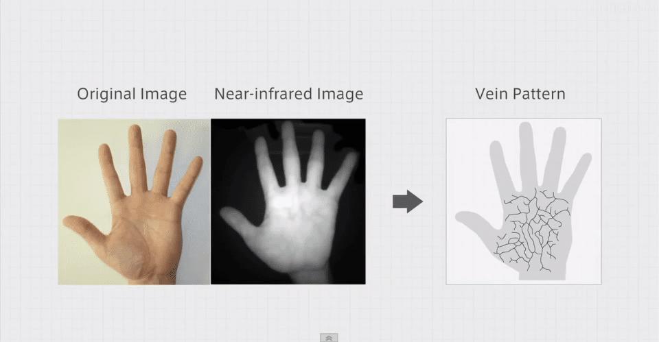fujitsu-palmprint-reader-technology