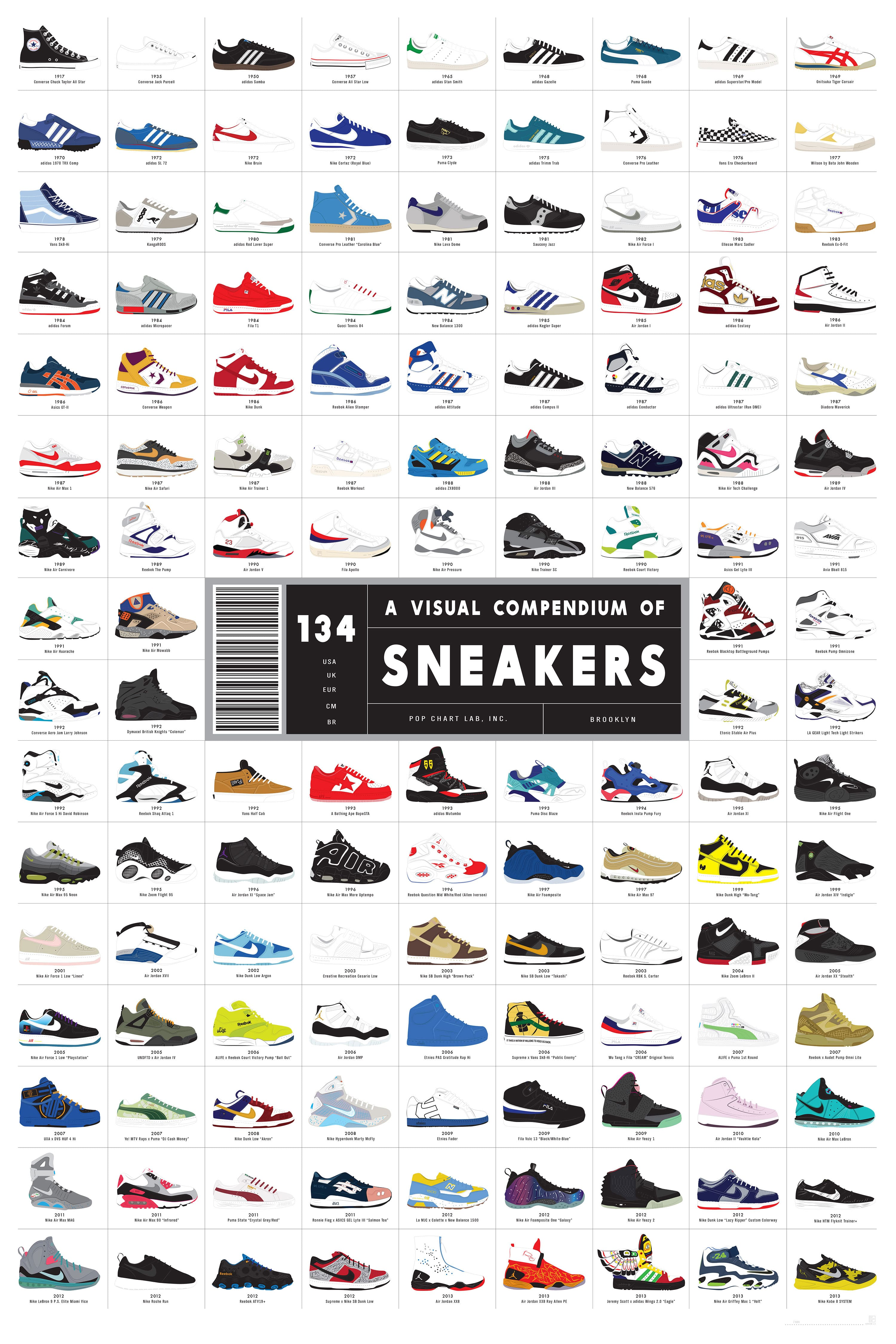 Every Nike Air Max Shoe Ever Made