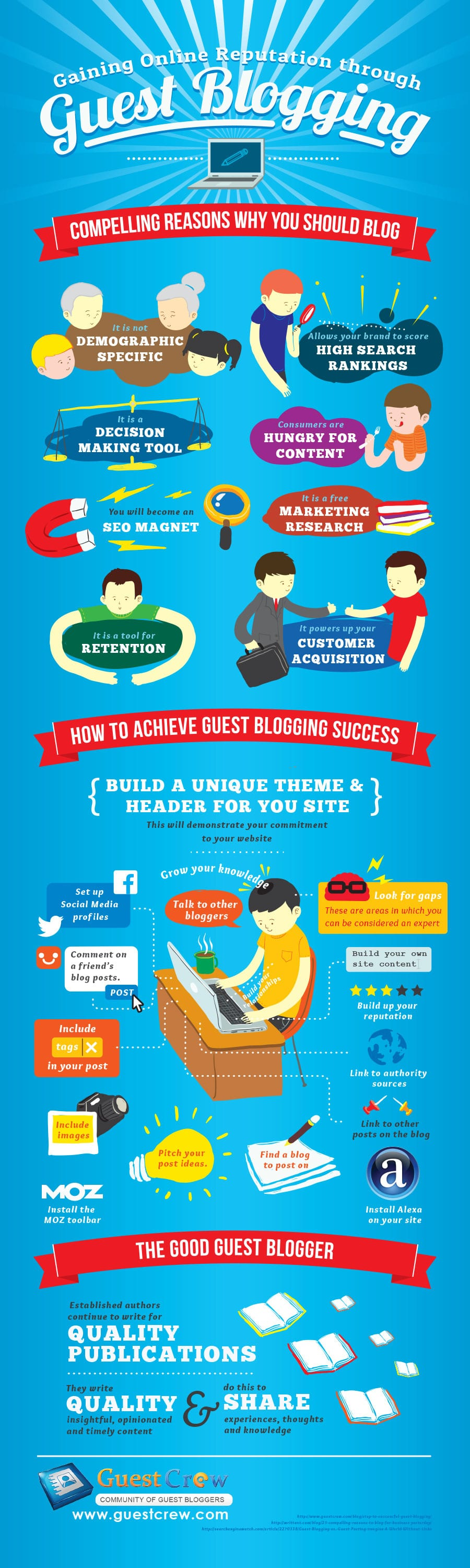 Increase Your Online Influence Through Guest Blogging [Infographic]