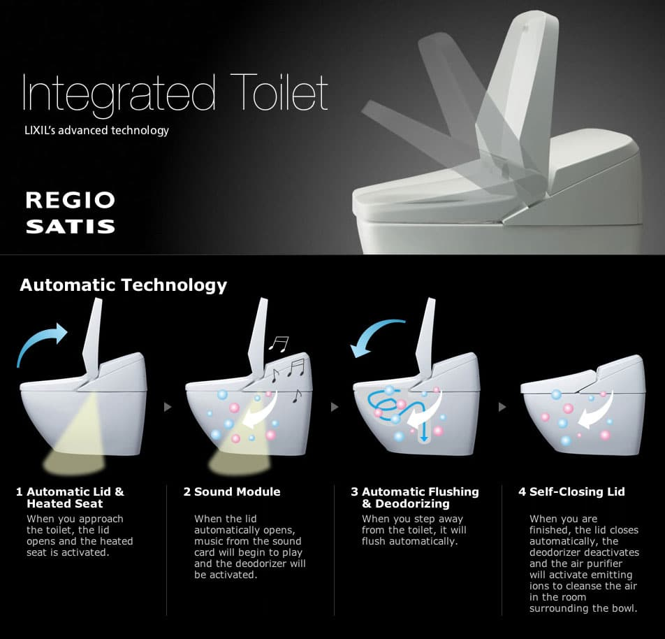 customizable smart toilet will make you never want to leave the loo bit rebels. Black Bedroom Furniture Sets. Home Design Ideas