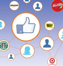 History Of Social Advertising: Timeline From 2002 – 2013 [Infographic]