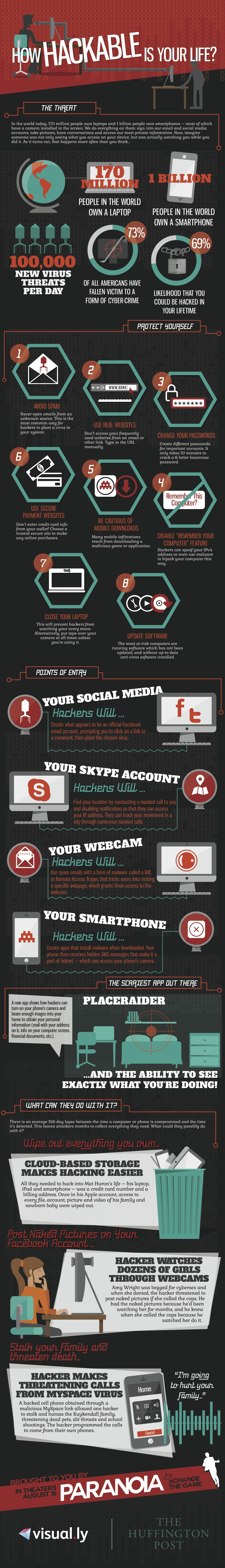 How Hackable Is Your Life & Everyday Tech? [Infographic]