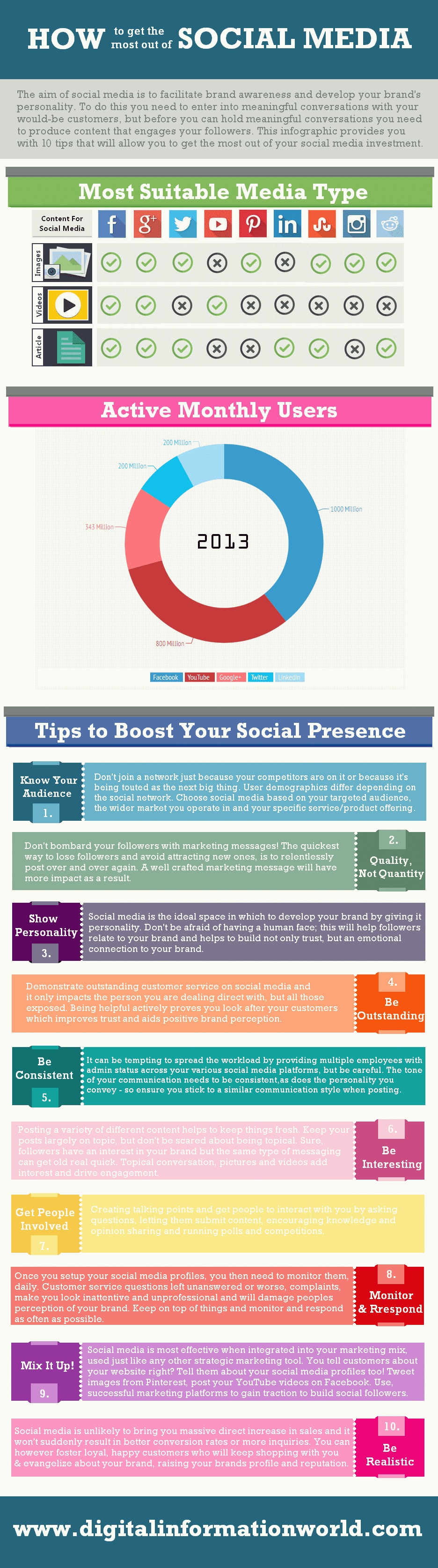 How To Maximize Brand Awareness On Social Media [Infographic]