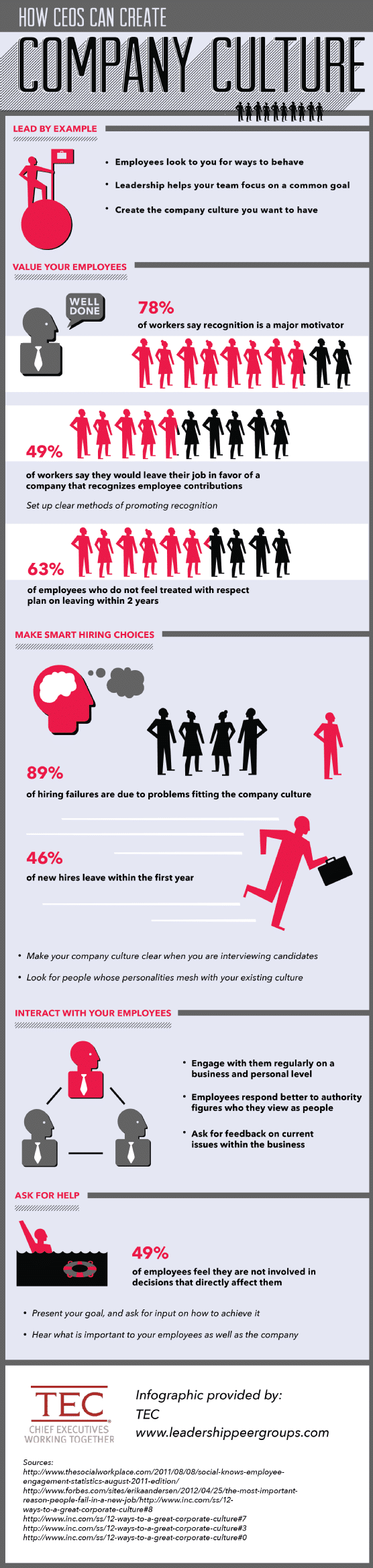 How To Create An Inspiring Company Culture [Infographic]