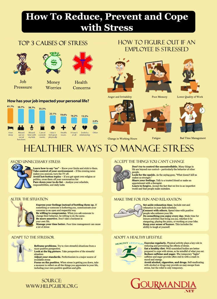 the cause of stress and how it affects our body and tips to avoid stressing oneself
