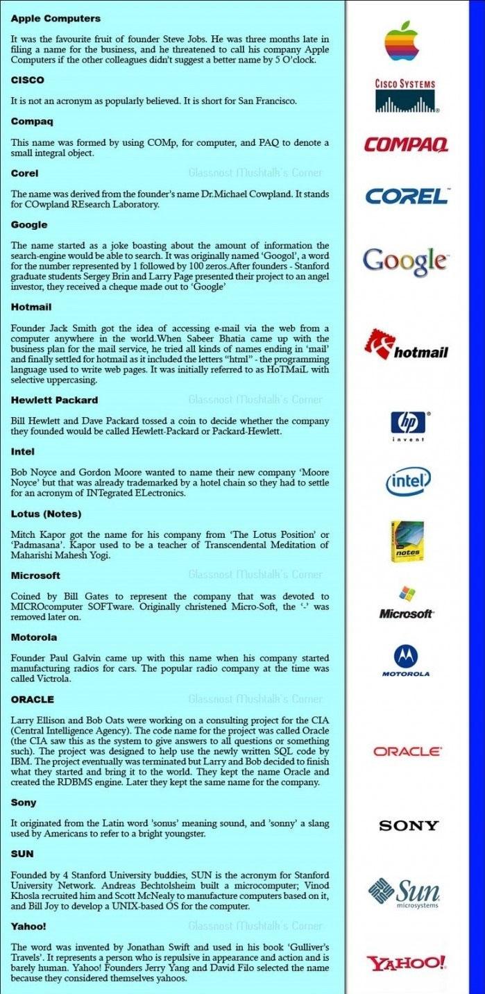origin-names-tech-companies