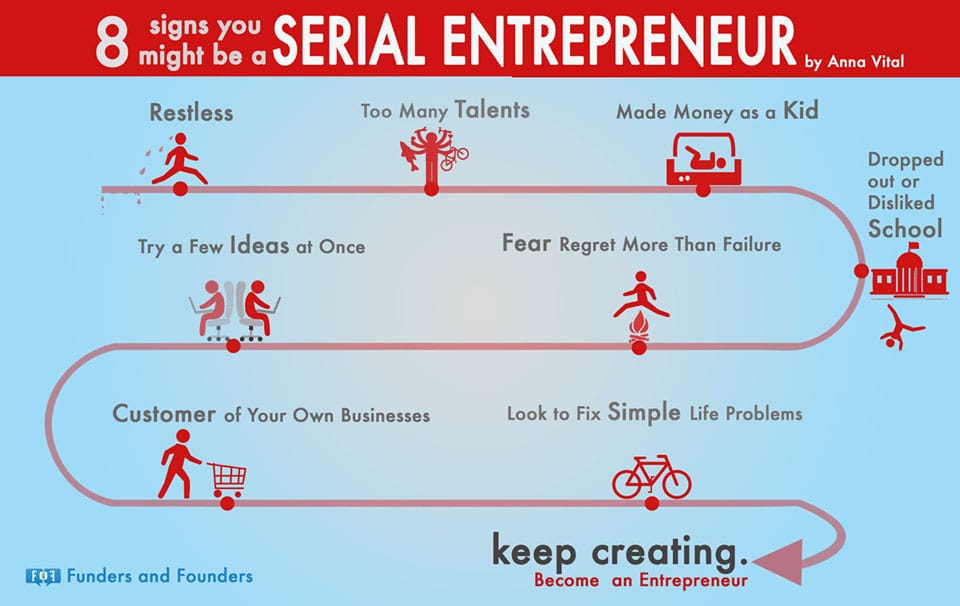 8 Signs You Might Be A Serial Entrepreneur [Chart]