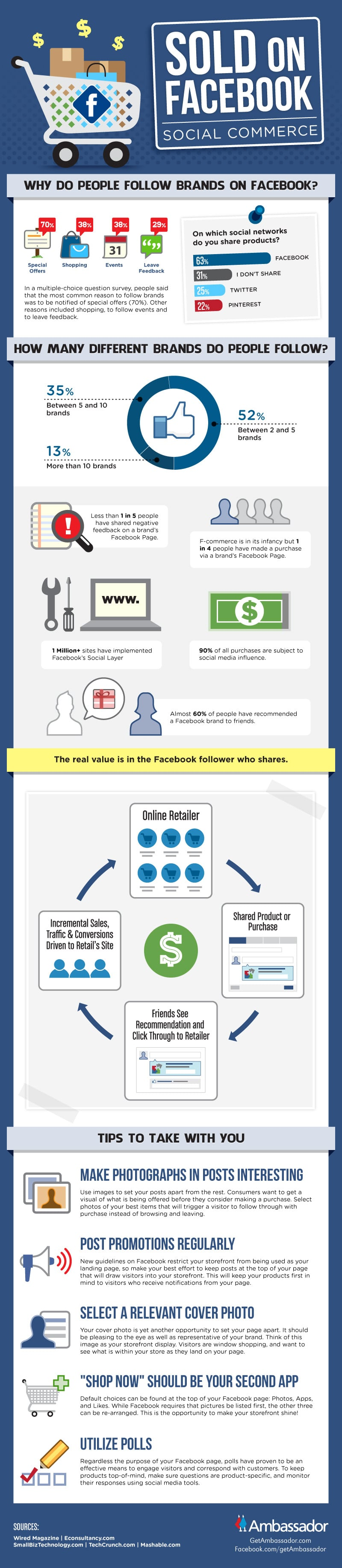 How Social Commerce Could Be A Business Booster [Infographic]