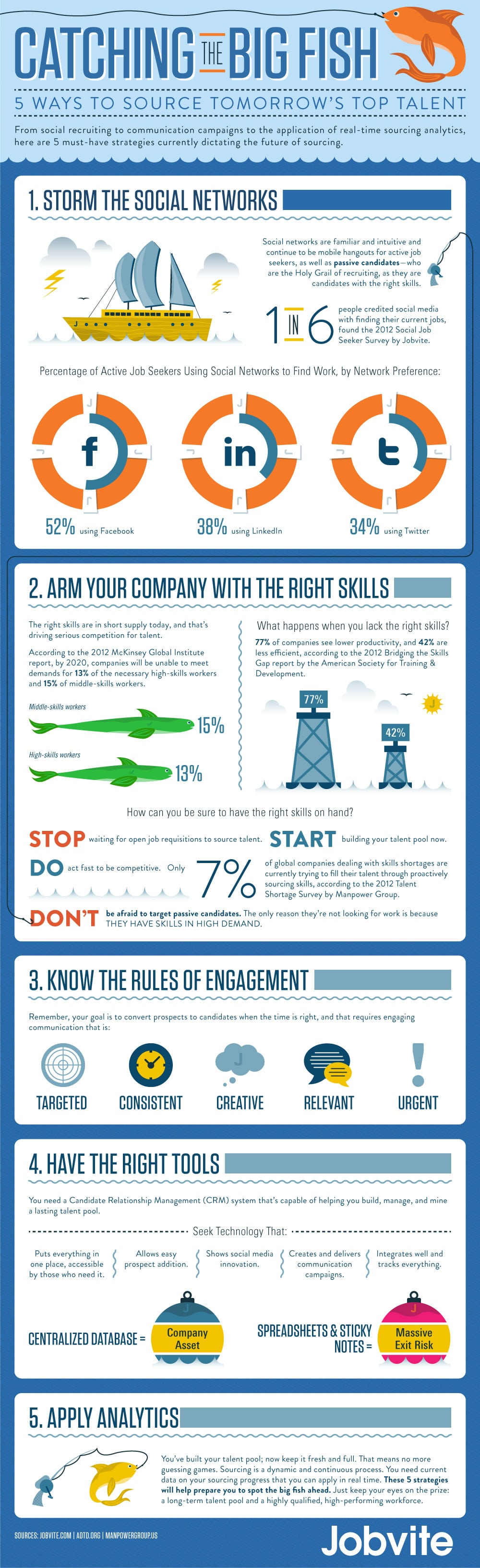 social-recruiting-top-talent-infographic