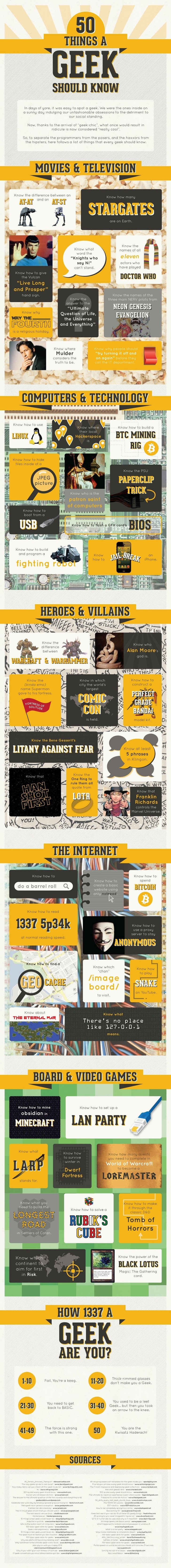 the-ultimate-geek-test-infographic