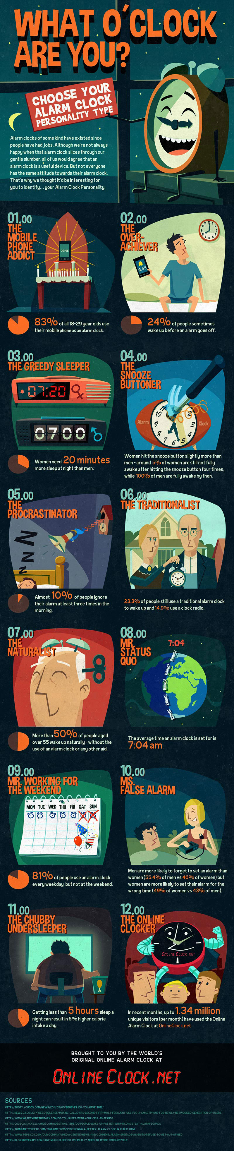 Your Personality Type Based On Alarm Clock Interaction [Infographic]
