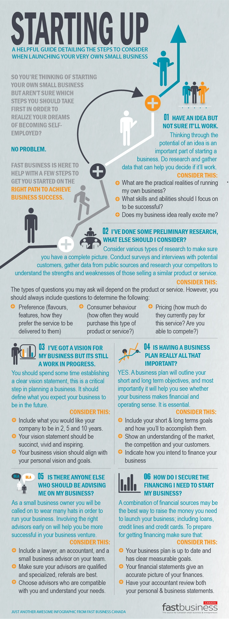 Starting Up: Quick Guide To Starting A Small Business [Infographic]