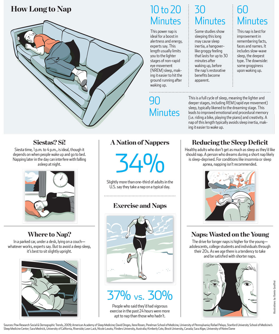 How To Take The Perfect Nap [Infographic]