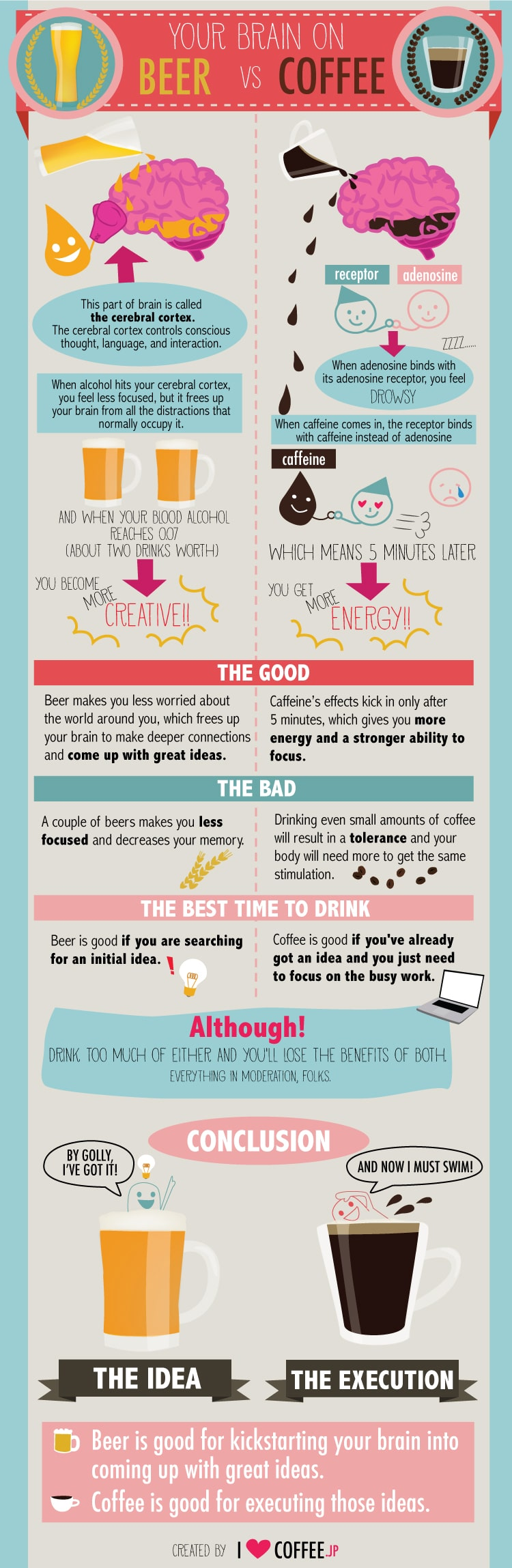 beer-coffee-brain-creativity-infographic