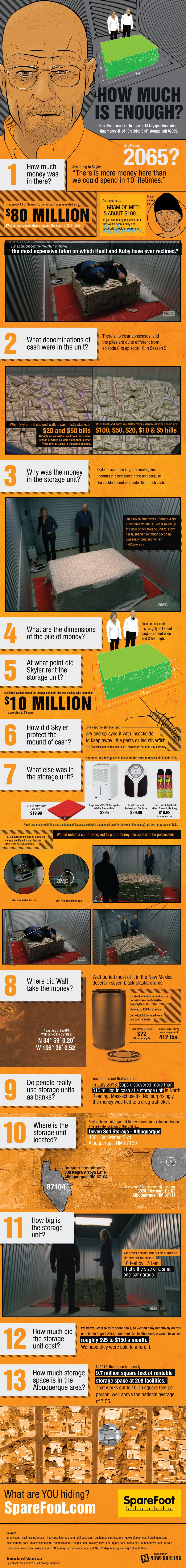 13 Burning Questions About Breaking Bad's Storage Unit [Infographic]