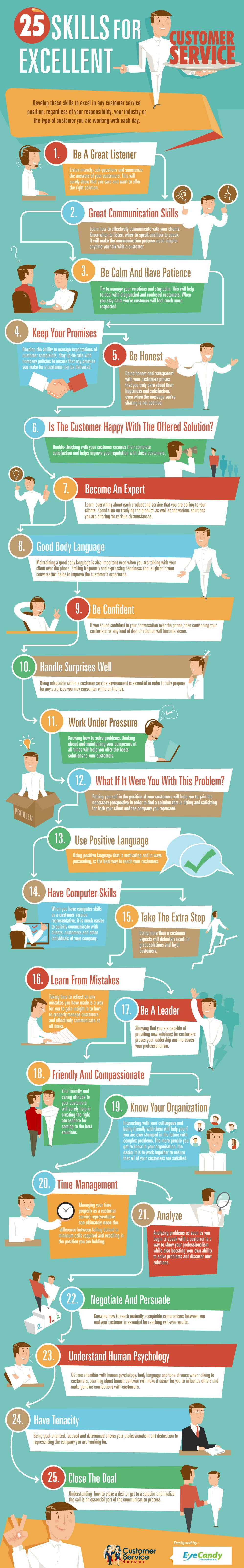 customer-service-skills-needed-infographic