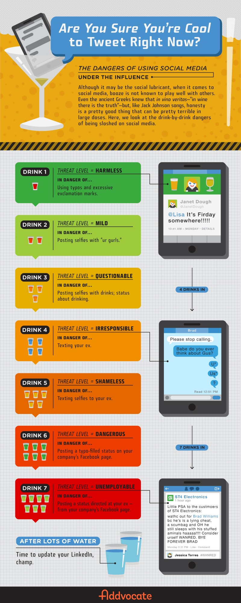 Drunk Tweeting: Dangers Of Tweeting Under The Influence [Infographic]