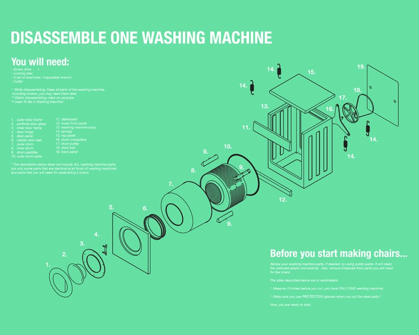diy-old-washing-machine-mod
