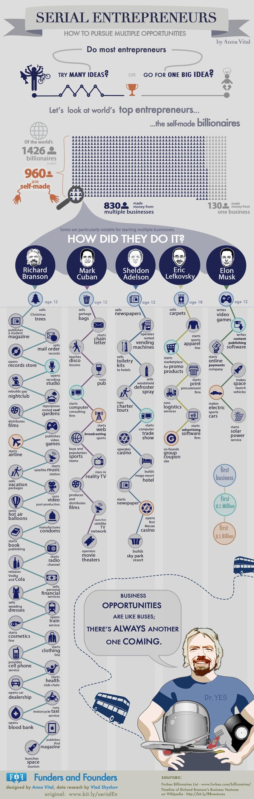 how-self-made-billionaires-chart