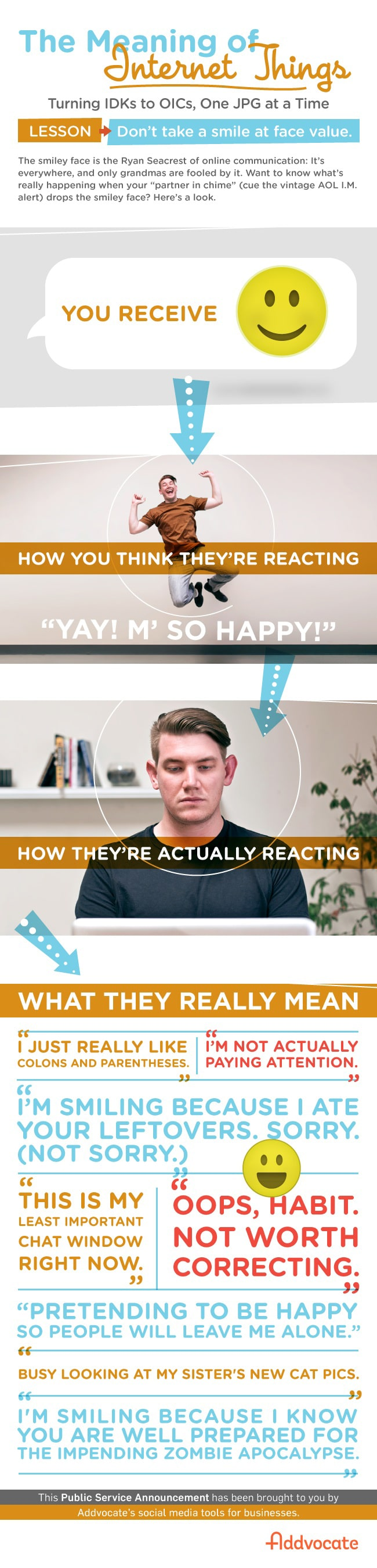 What The Social Media Smiley Face Emoticon Really Means [Infographic]