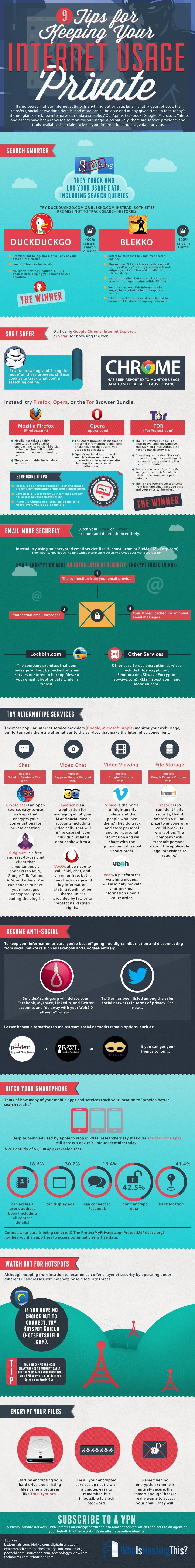 keep-internet-footprint-private-infographic