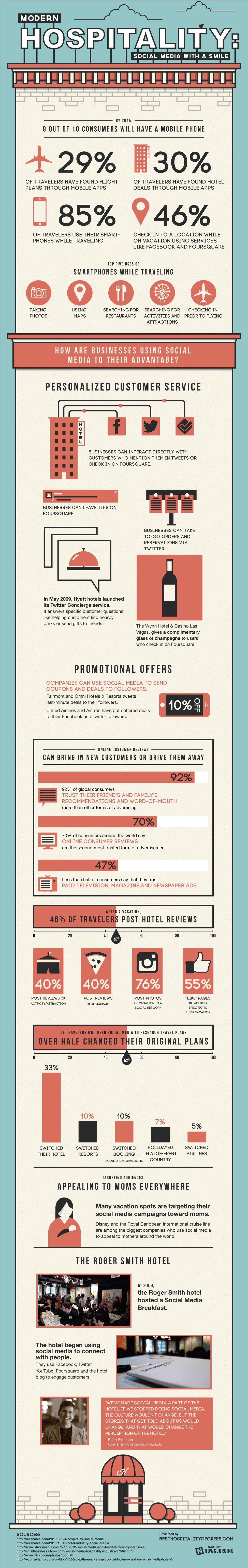 How Social Media Customer Service Could Evolve By 2015 [Infographic]