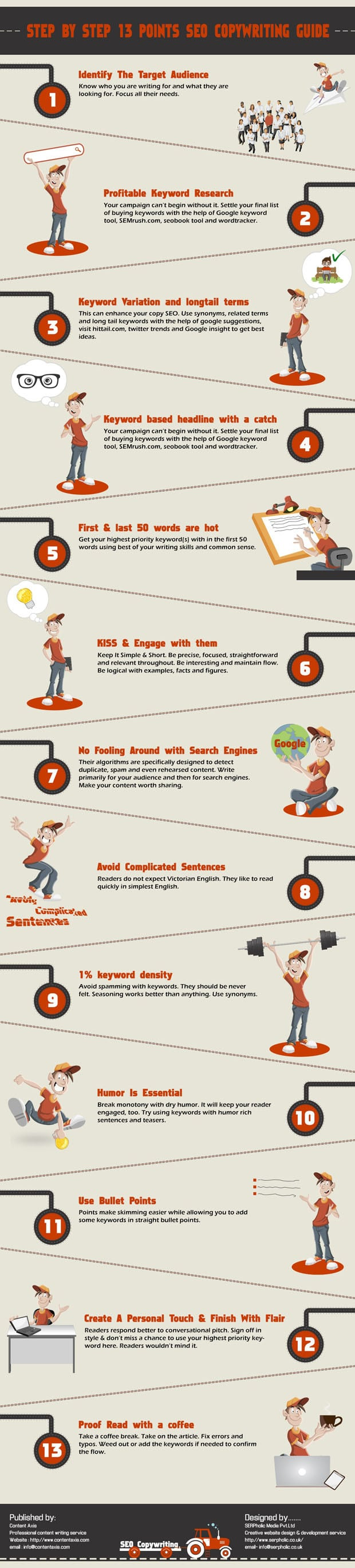 Copywriting Guide: 13 Steps To Master It [Infographic]